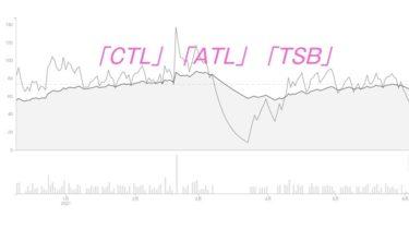 きんは100、ぎんは80「富士ヒル」でリング確実【CTL】とは?